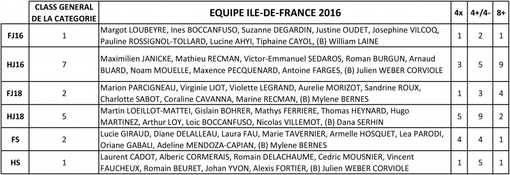 2016-RESULTATS COUPE DE FRANCE