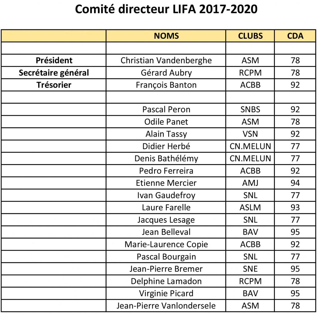 CD LIFA 2017-2020